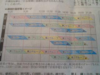 地震 (5日目-)  今後の週間計画停電イメージ